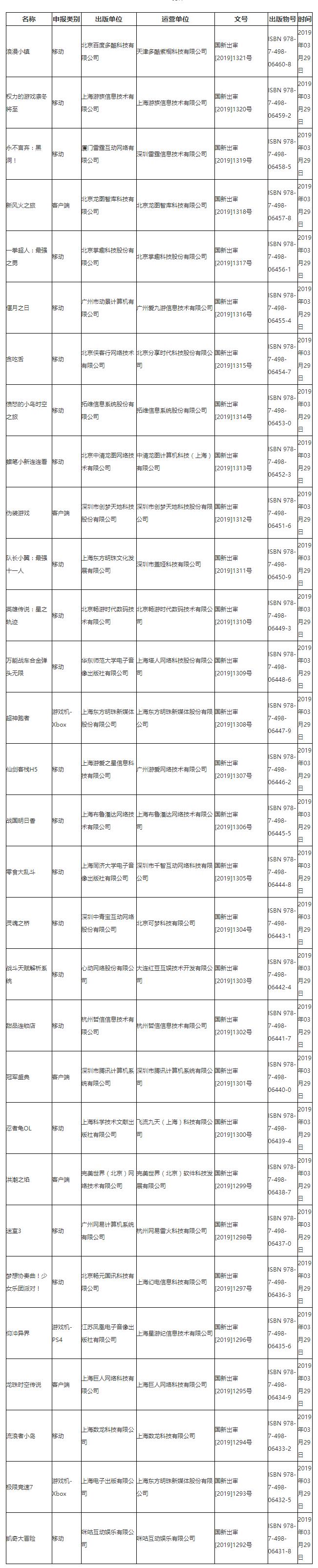 Opera 快照_2019-04-02_165247_www.sapprft.gov.cn.png
