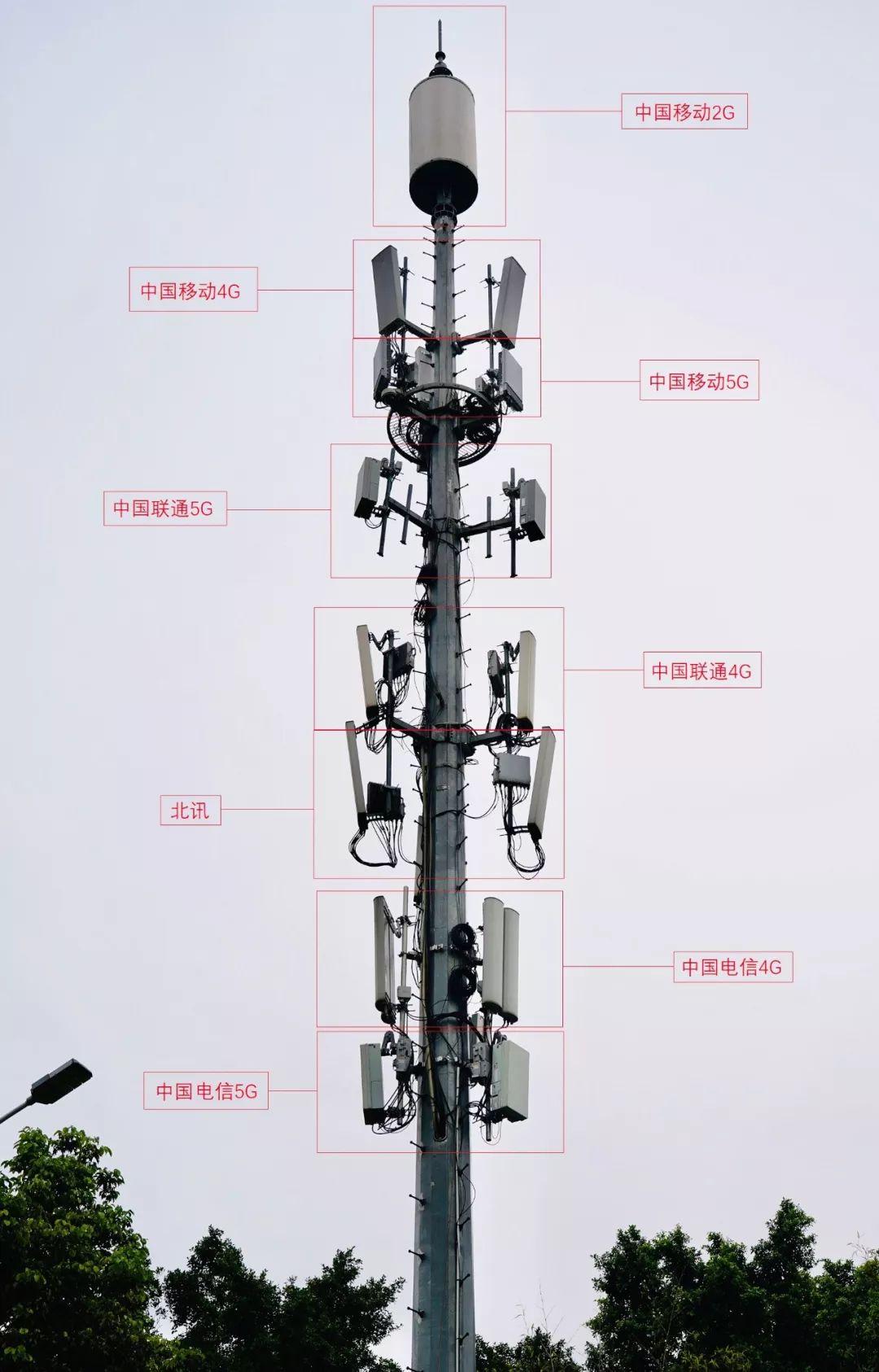2019年3月14日,广州,一座实际使用中的共建共享铁塔