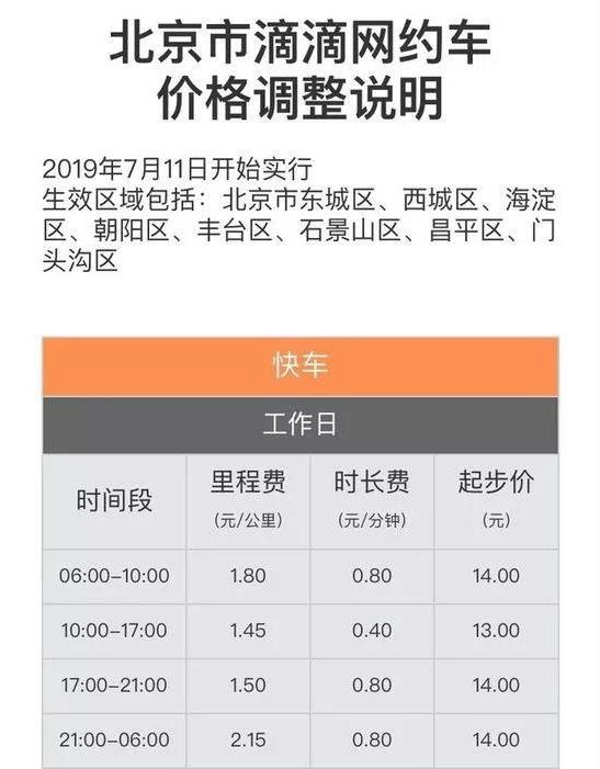 午报 |  美国商务部宣布将解禁对华为供货;滴滴快车部分时段起步价涨1元