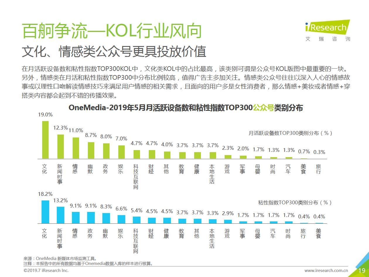 午报 |  二季度VC市场募资金额同比下降62.2%;拼多多上线