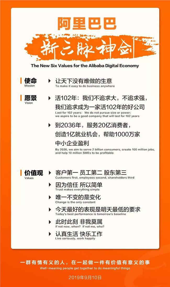 http://www.shangoudaohang.com/yingxiao/208772.html