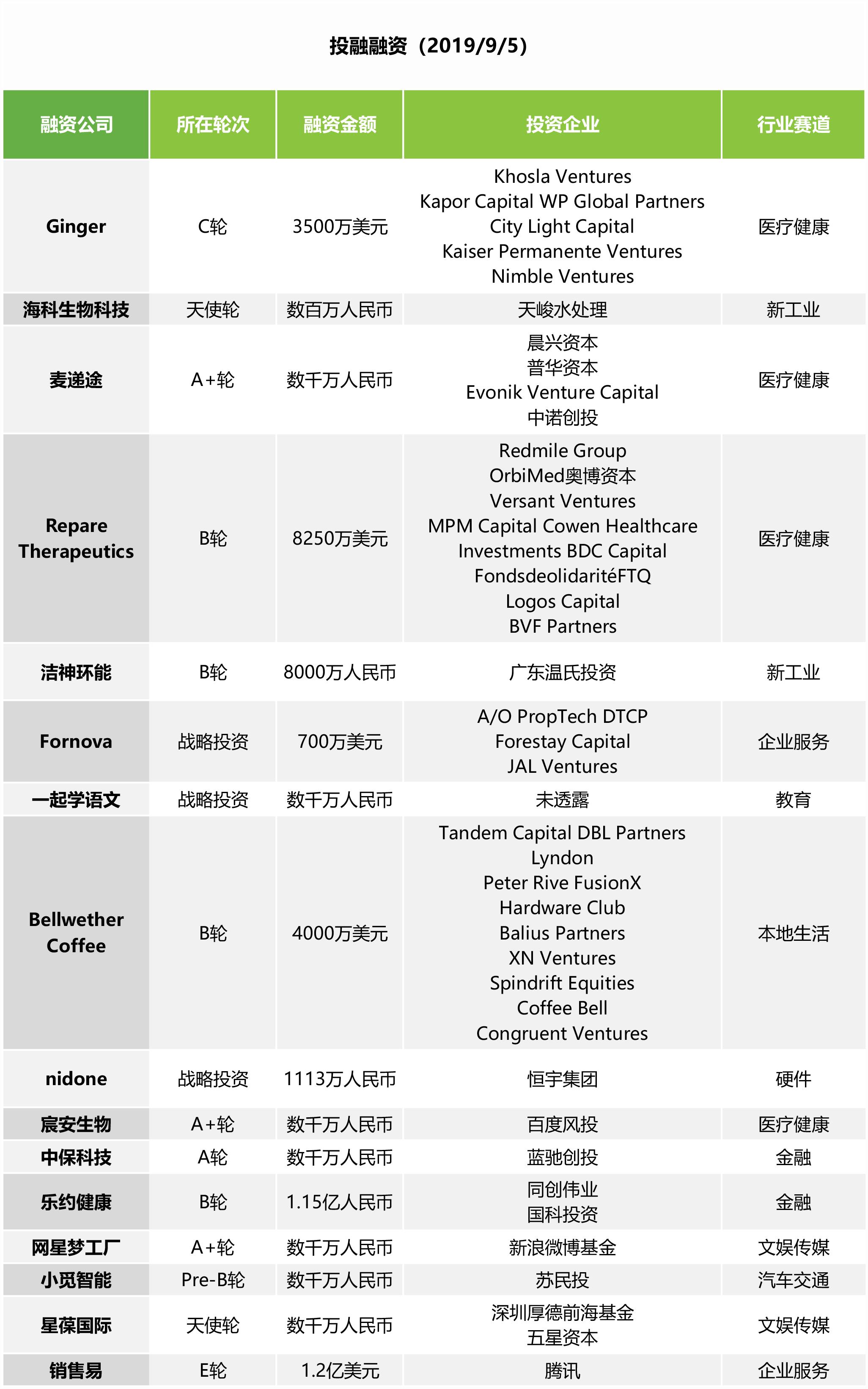 投融快讯.png