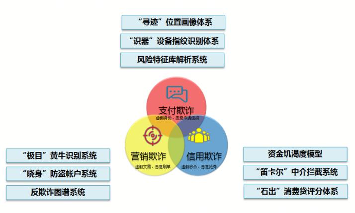 http://www.shangoudaohang.com/jinrong/219101.html