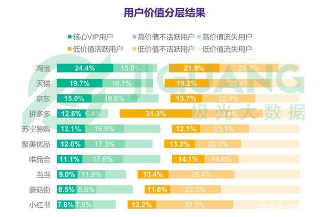 小红书关闭上海所有线下体验店 去年7月用户突破3亿