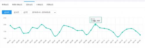 """北京赛车最新微信群:""""给垃圾分类为健康加分""""小红帽在行动"""