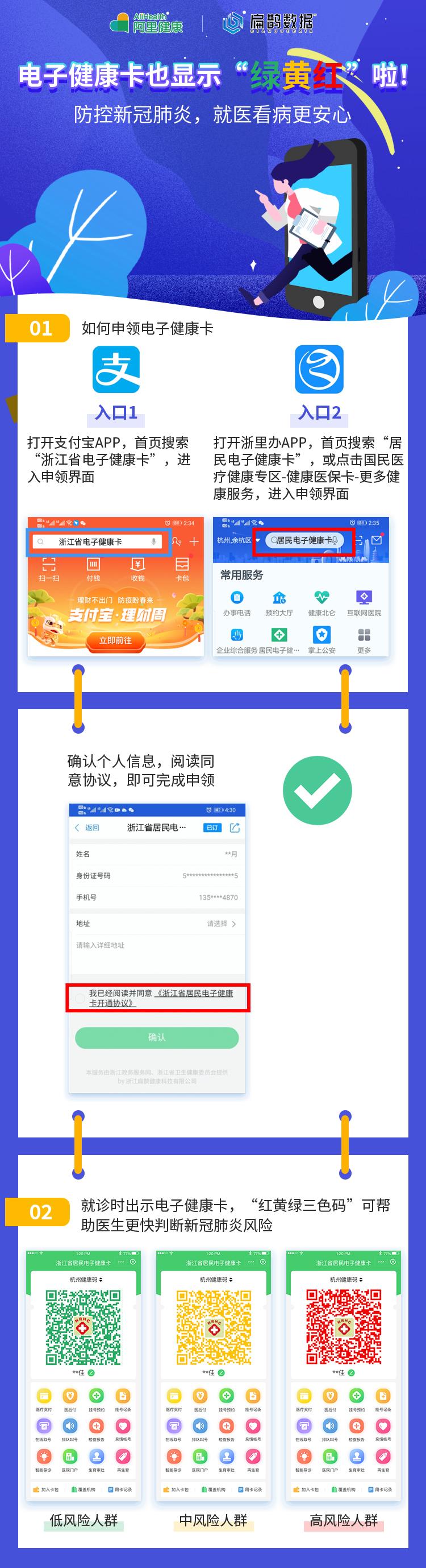 """浙江居民就医用""""电子健康卡"""" 疫情接触风险一查便知"""