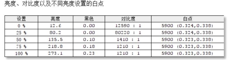 并不是只有XPS才轻薄!戴尔灵越7490移动超能版笔记本评测