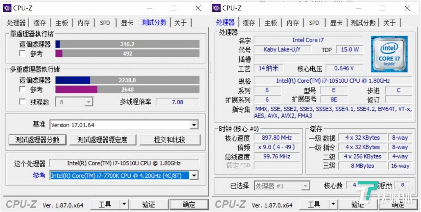 CPU数据