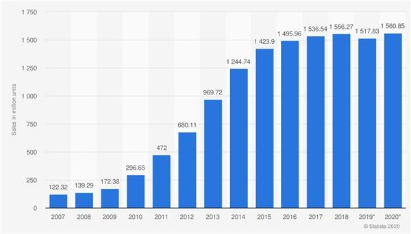okex上的比特币,很可能会如同当年的苹果,在2023年涨到60000美元