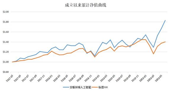 http://www.reviewcode.cn/wulianwang/163295.html