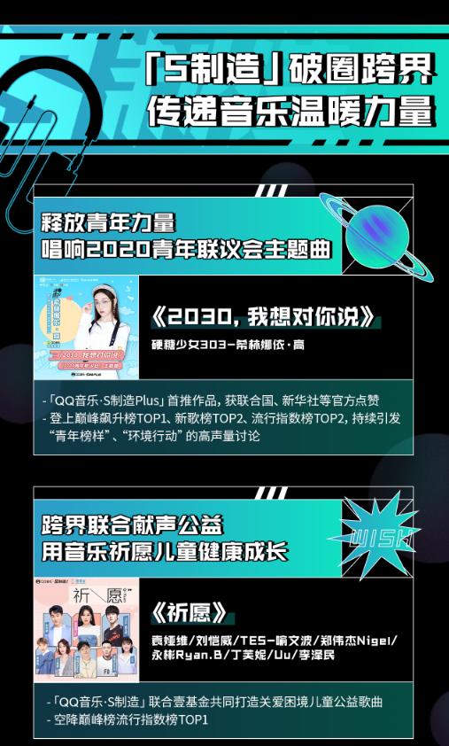 腾讯音乐娱乐集团副总裁侯德洋:QQ音乐,不止于听歌插图(7)