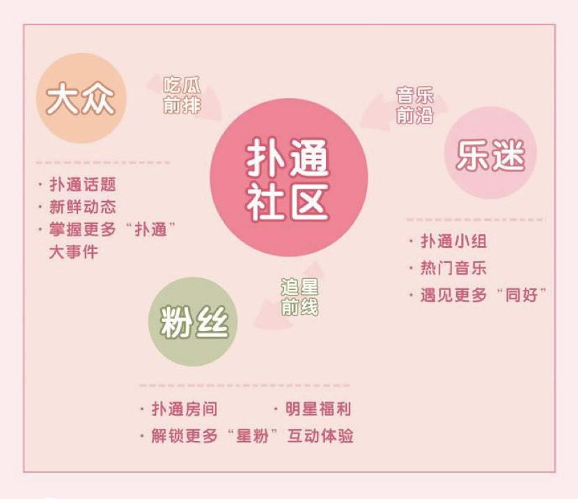 腾讯音乐娱乐集团副总裁侯德洋:QQ音乐,不止于听歌插图(4)