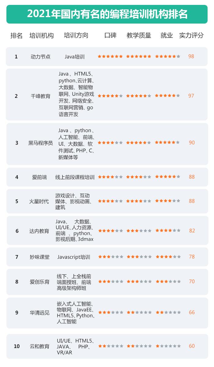http://www.reviewcode.cn/yunjisuan/193358.html