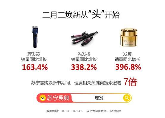 """二月二从""""头""""开始,苏宁易购理发器销量同比增长163.4%"""