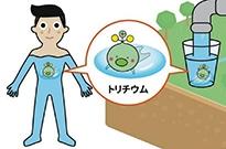 日本政府制作放射性氚萌化吉祥物引网友吐槽