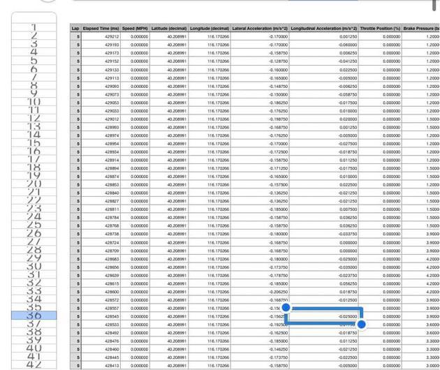 特斯拉Model 3 Performance在赛道模式下导出的数据片段