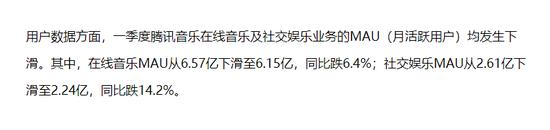 (腾讯音乐2021Q1财报)