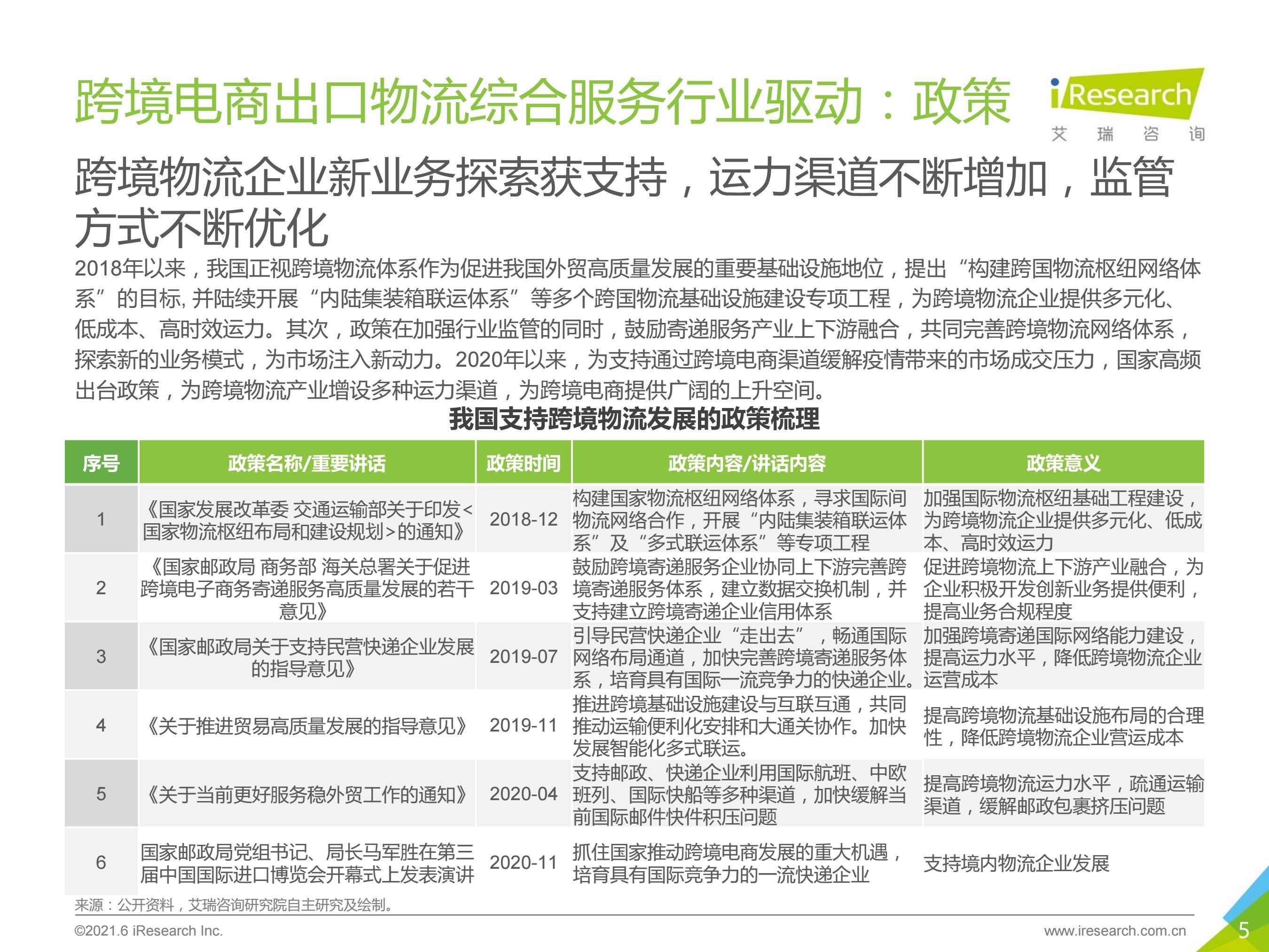2021年中国跨境电商出口物流服务商行业研究报告,跨境电商人才培训_多媒体课件制作软件_免费跨境电商实战课件课程分享_www.itdayang.com.jpg