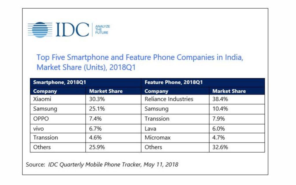 印度手机市场.jpeg