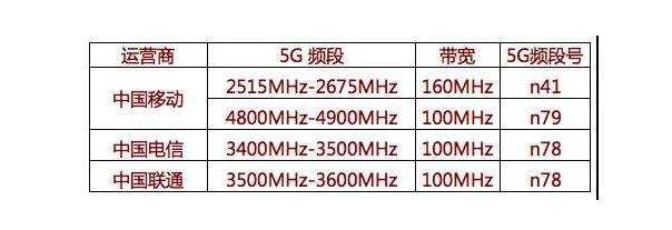 5G????1.jpg